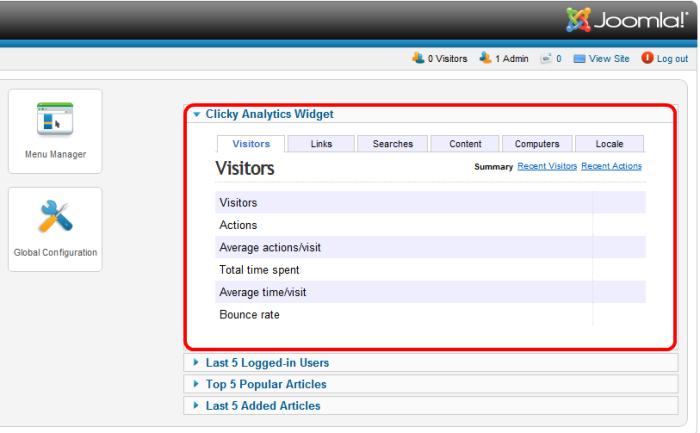 Clicky Analytics Widget for Joomla
