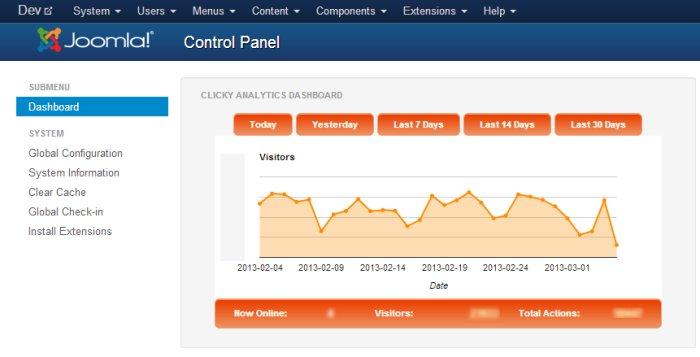 Clicky Analytics Dashboard