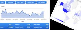 GA Dashboard pentru Wordpress