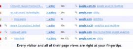 Recenzie Clicky Web Analytics